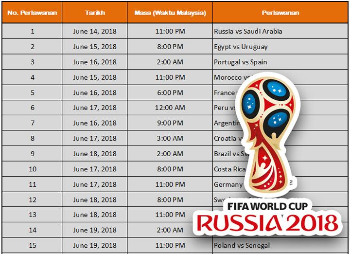 Jadual Penuh Perlawanan Bolasepak FIFA 2018