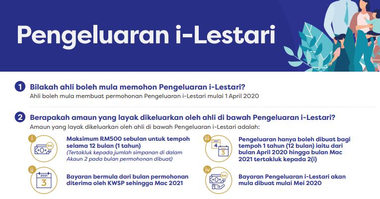 Image result for kwsp i lestari