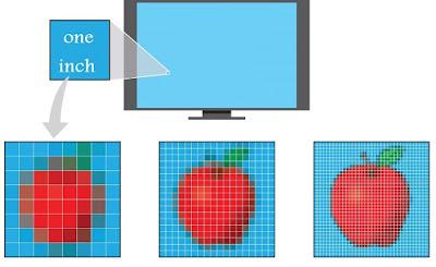 الفرق بين دقات العرض HD و FHD و QHD و 4K