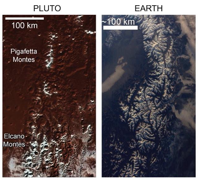 Plutão Terra
