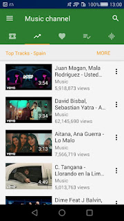 YMusic – YouTube music player & downloader v2.4.8 Ad-Free Apk is Here!