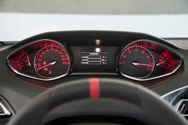 Novo Peugeot 308 GTI 2017