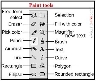 MS Paint , Computer Paint.