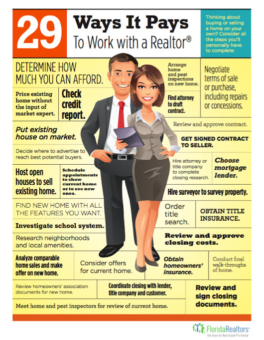 29 ways it PAYS to work with a REALTOR.