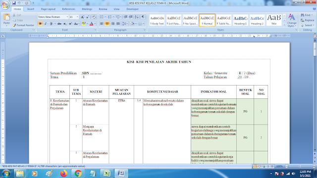Kisi Kisi Soal PAT Tema 8 Kelas 2 Semester 2 Kurikulum 2013 Revisi Terbaru