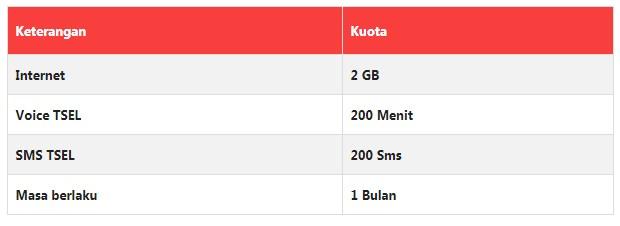 Paket Fit MyPlan 100.000 Terbaru 2019