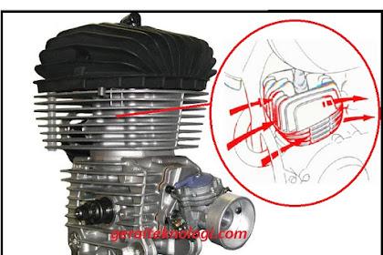 Macam-Macam Sistem Pendingin Pada Sepeda Motor