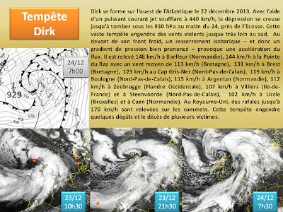 Infographie au sujet de la tempête Dick