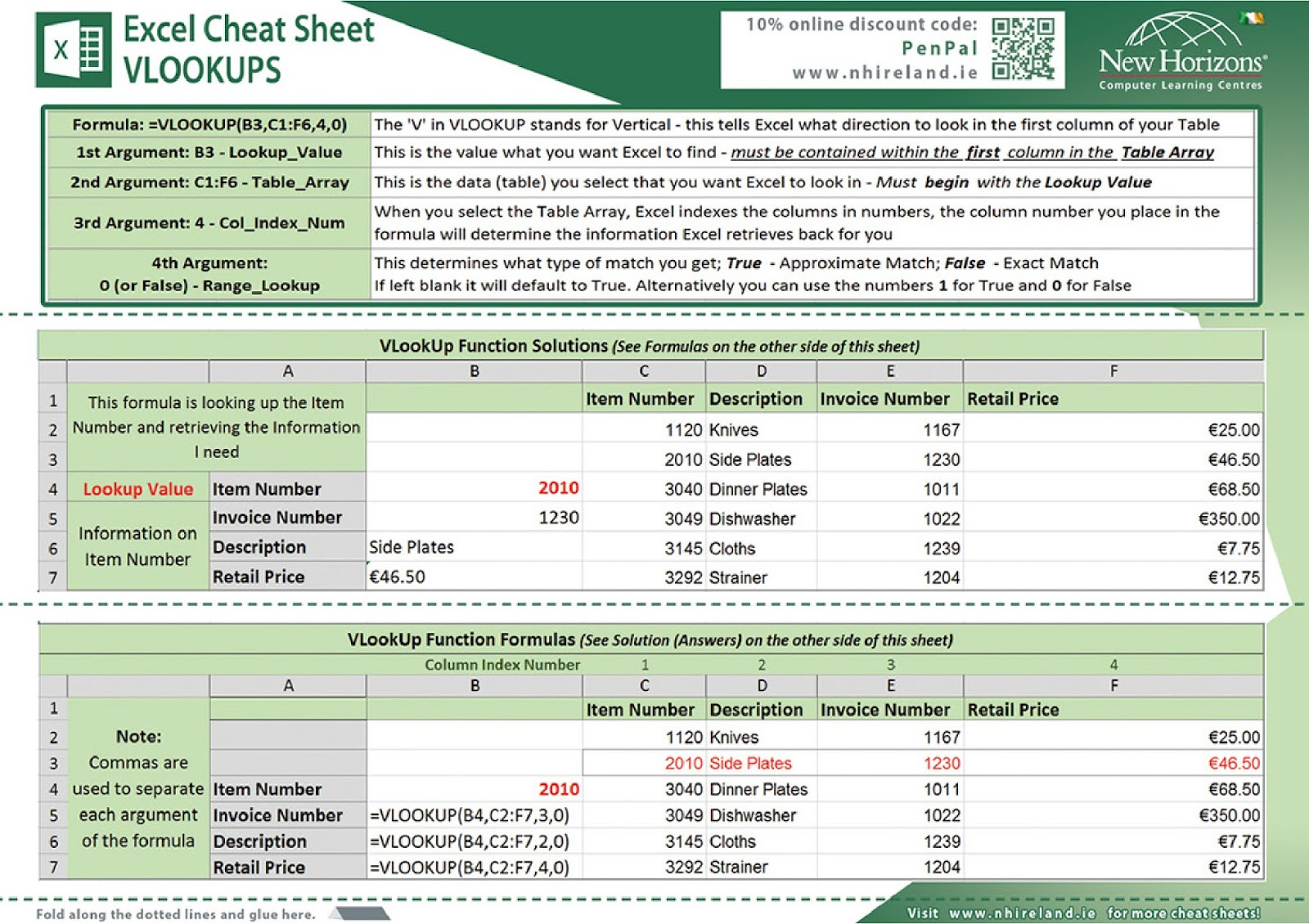 Our Best Excel Cheat Sheets Part 1