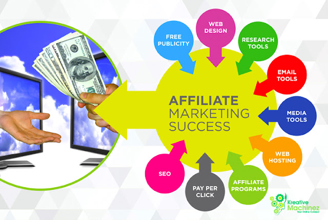 How to Become a Successful Affiliate Marketer