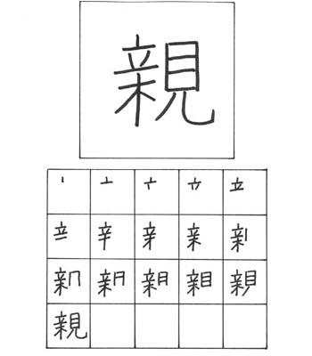 kanji orangtua