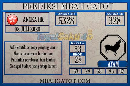 Prediksi Togel Mbah Gatot Hongkong HK Rabu 08 Juli 2020