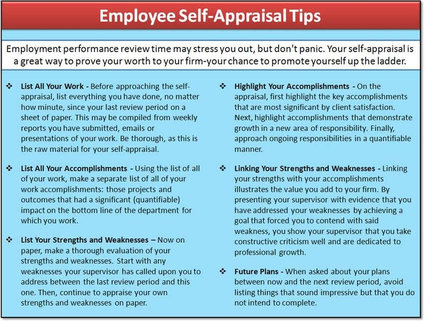 Employee Self Appraisal Ments
