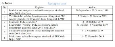jadwal pretes atau seleksi kemampuan akademik ppg dalam jabatan