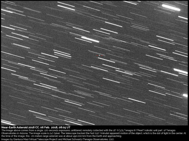 Asteroide 2018 CC - Virtual telescope Project
