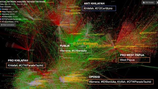 Buzzer Pro Jokowi Lebih Tertarik soal Khalifah Ketimbang Tragedi Wamena?