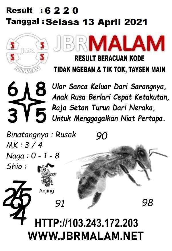 JBR Malam HK Selasa 13 April 2021
