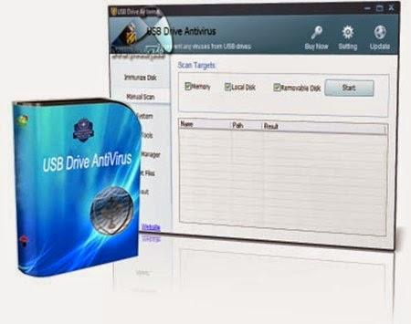 4 Antivirus Terbaik untuk USB/Flashdisk | IT-Jurnal.com
