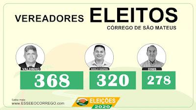 Vereadores eleitos em Córrego de São Mateus