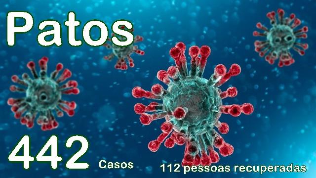 Patos vai a 442 casos confirmados de covid-19 neste sábado (23). 112 estão curadas da doença