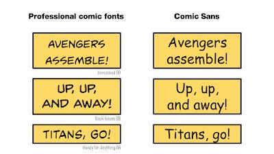 Comic phrases in professional comics fonts and comic sans