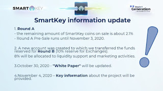 SmartKey is considered to be one of the most revolutionary digital assets in the cryptocurrency market