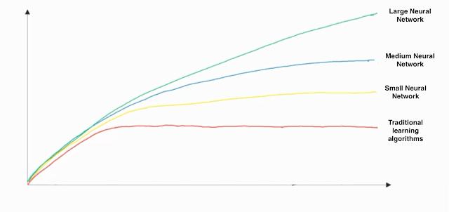 Comparison of Neural Networks   APDaga   DumpBox   Coursera