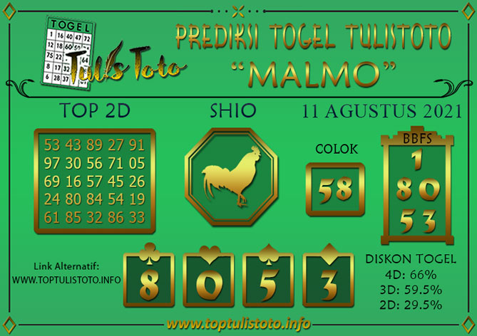 Prediksi Togel MALMO TULISTOTO 11 AGUSTUS 2021
