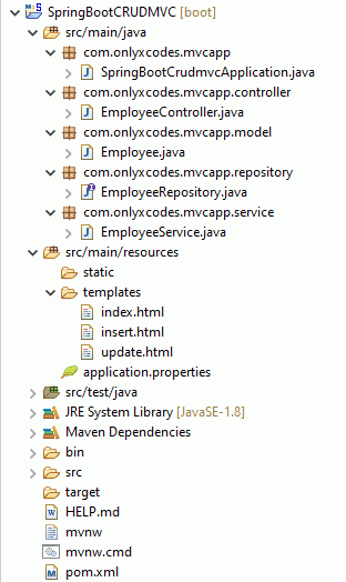 Complete Project Directory of Spring Boot MVC CRUD Example With MySQL