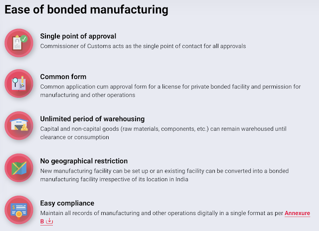 image for Ease of doing business through bonded manufacturing scheme