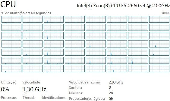 Processador Intel® Xeon® E5-2660v4 : 14-Core @ 2.00GHz