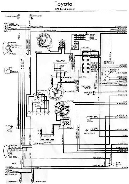 Toyota Land Cruiser 1971 Electrical Wiring Diagram Left Part