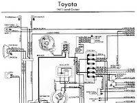 2000 Toyota Land Cruiser Wiring Diagram