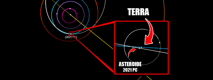 asteroide 2021 PC