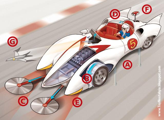 MACH 5  - Los artilugios  (METEORO - SPEED RACER - MACH Go Go Go)
