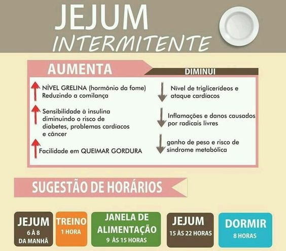 jejum-intermitente