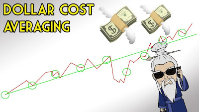 Dollar Cost Averaging Investment Strategy
