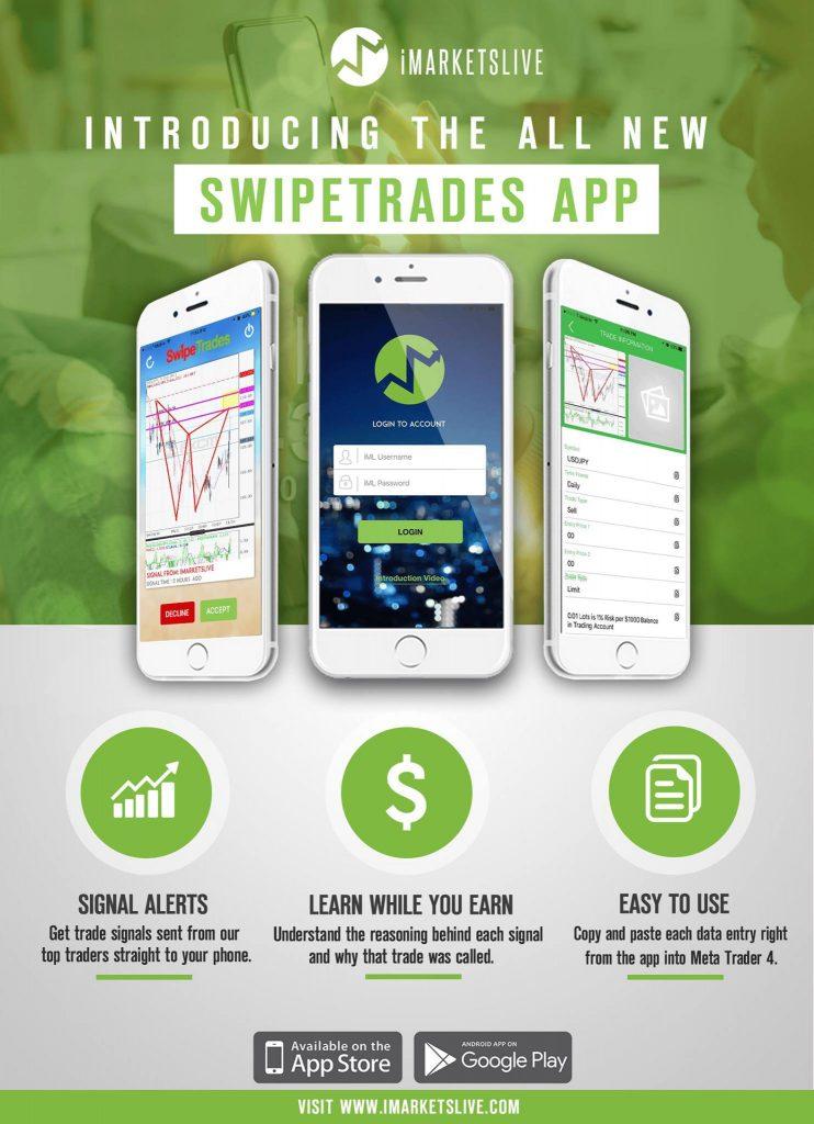 iml trading