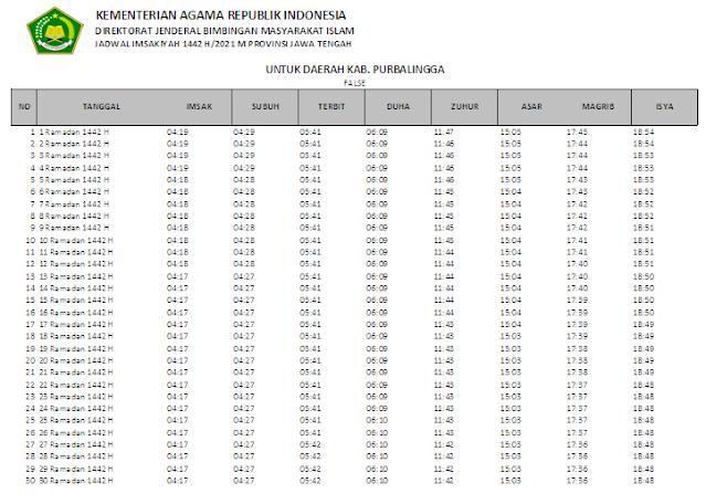 Jadwal Imsakiyah Ramadhan 1442 H Kabupaten Purbalingga, Provinsi Jawa Tengah