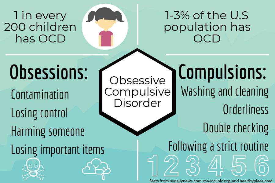 waldentwo: OCD AT blog