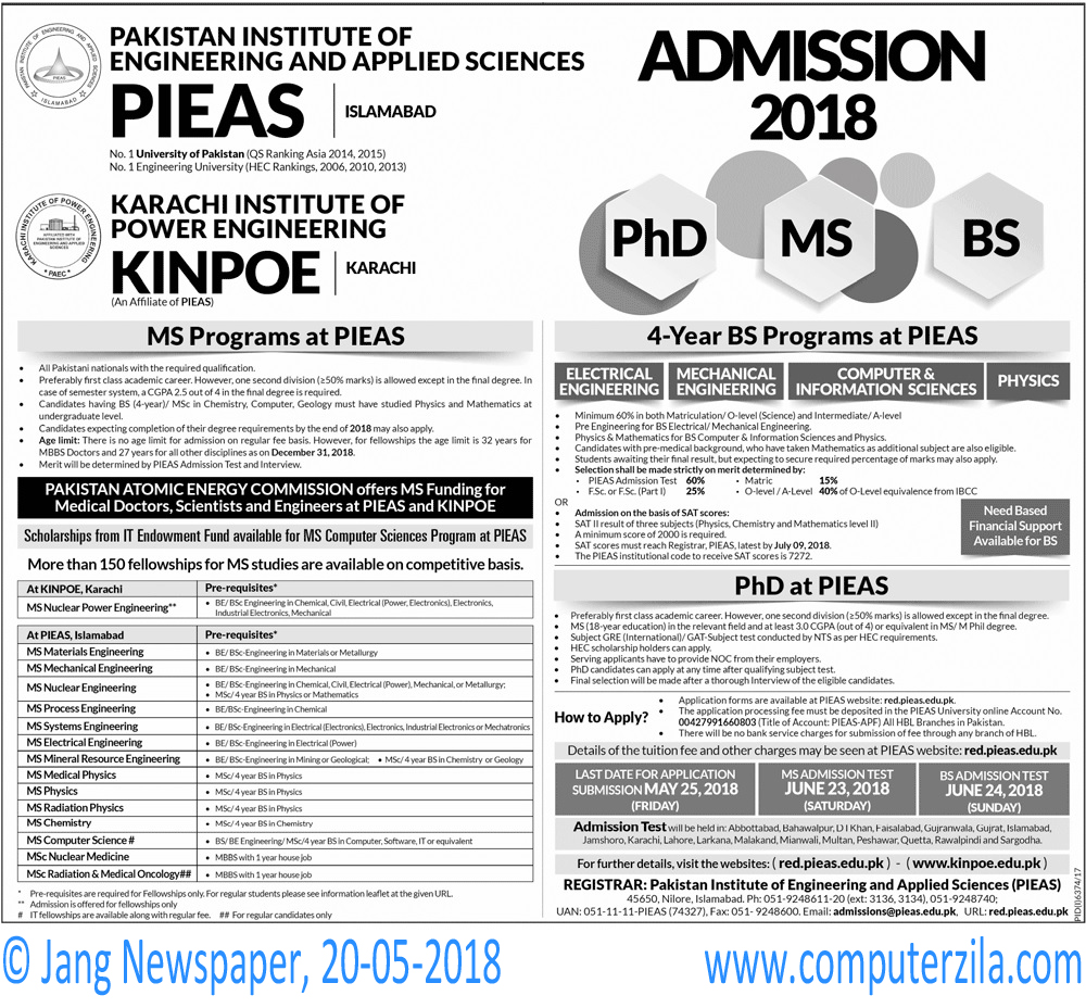 Pakistan Institute of Engineering and Applied Sciences PIEAS