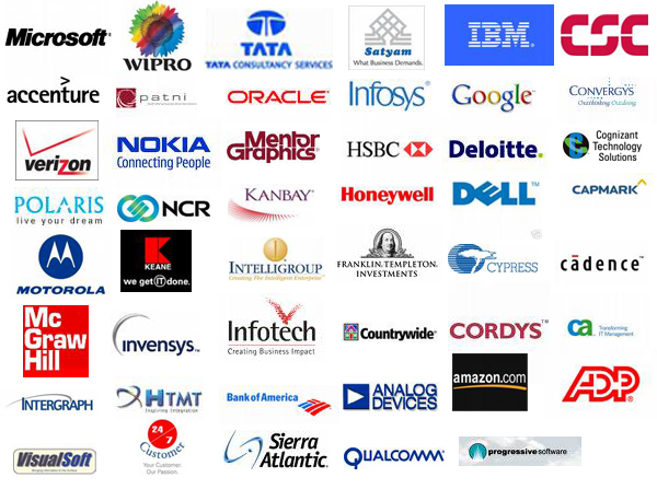List of IT Core Software Companies Offers 6 - 10 Lakhs