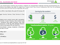 DIMENSION DATA– BUSINESS REVIEW (As a SI Company)
