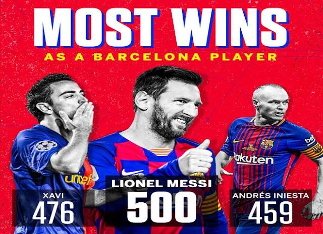 Messi ghi 2 bàn giúp Barca đại thắng: Lập kỷ lục 500 trận thắng chưa từng có 2