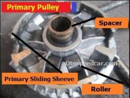 komponen cvt sepeda motor matic