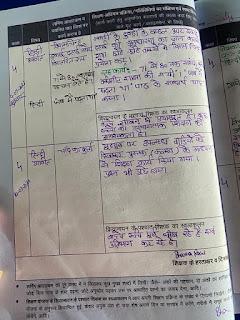 Teacher Diary for Primary ka master | शिक्षक डायरी प्राथमिक स्तर 01 जुलाई से 31 जुलाई 2021 c