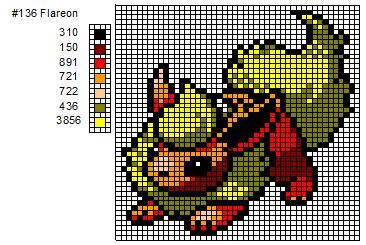Crochet Fanatic: Pokemon 131-141: Lapras, Ditto, Eevee ...