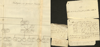 Images of part of a genealogical chart and copies of parish register entries, from the Hannah Willmott testamentary case