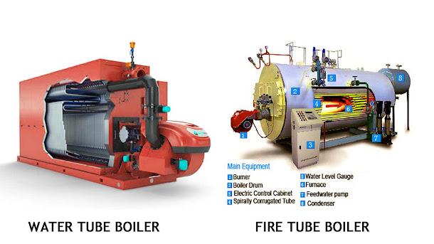 Fire tube boiler vs water tube boiler