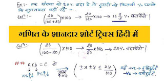 Maths Books for Competitive Exams